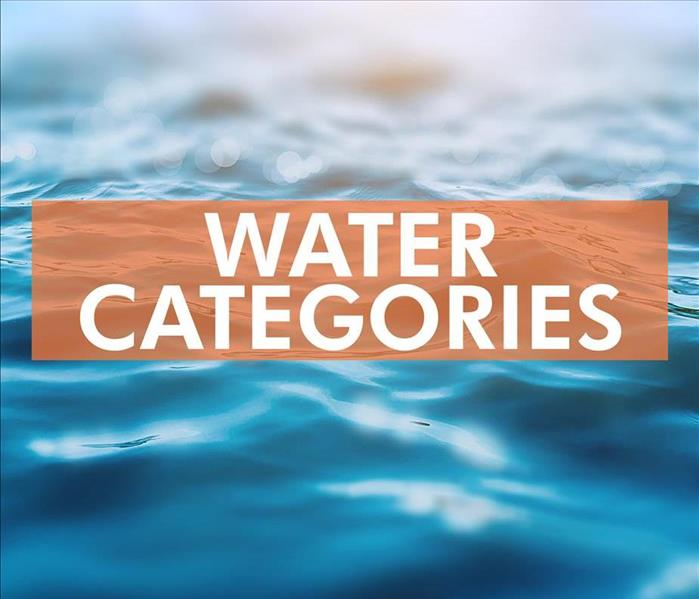 Blue background of water with the words WATER CATEGORIES in the middle